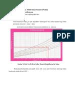 Hasil dan pembahasan 1 - 3 Field lab 1.docx