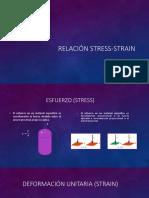 Relación Stress Strain