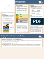 rel sw facllitating professional learning communities that support struggling readers who