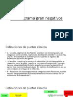 Antibiograma Gran Negativos