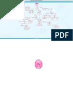 Mapa Conceptual Retener El Capital Humano