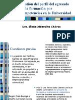 Eliana Mazuelos Chávez Universidad Católica Santa María Gestión Del Perfil Del Egresado en La Formación Por Competencias en La Universidad