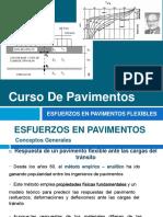 8. ESFUERZOS EN PAVIMENTOS FLEXIBLES I.pdf