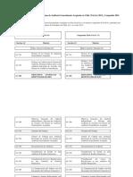 Comparativo-de-Compendio-de-Normas-de-Auditoría-Generalmente-Aceptadas-e...-1-v-17-mayo-2-1