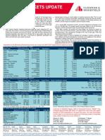 CW Capital Markets Update