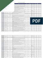 Transparencia Contratacion Directa Mensual Febrero 2017