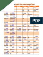 Spark Plug Interchange Chart.pdf