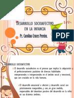 CLASE_1_DESARROLLO_SOCIOAFECTIVO.ppt