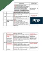 8 SITUACIONES SIGNIFICATIVAS.docx