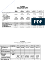 PROJECTED INCOME STATEMENT.docx