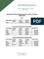 3. Organismos de Administración, Control y Gerencial Coopdesalud Ltda