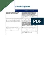 API 3 Concursos y Quiebras