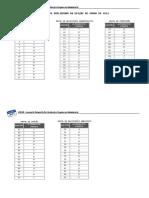 GabaritoJUN2014-preliminar.pdf