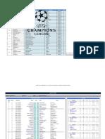 UEFA Champions League 2018-2019 V1.65