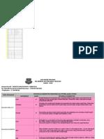 Modul Offline Pbd Ting. 3 Tawakal