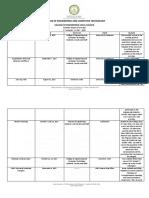 Summary of Activities - 1st sem.docx