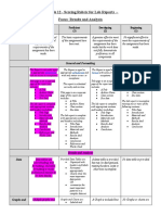 scoring rubric for lab reports - analysis  ec