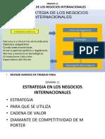 ESTRATEGIA DE LOS NEGOCIOS INTERNACIONALES