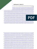 Distribución F.docx