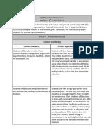 edu603 unit 4 blog assignment 2 template