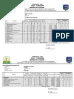 DAFTAR KEBUTUHAN ALAT SMKN 1 KUTACANE 2019-converted.docx