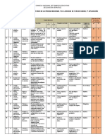 Cuadro comparativo Matemáticas Marzo 19 (1).docx