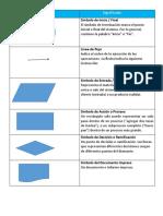 Tabla de Tipos de Diagramas de Flujo