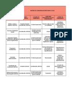 Anexo P. Matriz de Comunicaciónes Del SGA y SG-SST