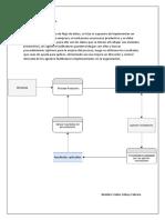 Sistema de gestion-Yenko Colicoy.docx