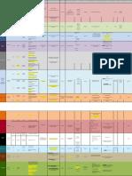 Cuadro comparativo Parasitos 1(1).pdf