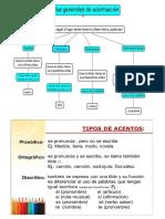 CARTEL ACENTUACION.docx