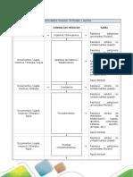 Diagrama entradas y salidas.docx