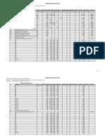 Exam.psicometrico 24 05