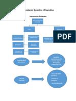 Estimulación Semántica y Pragmática.docx