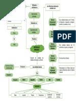 mapa de sistemas de unidades