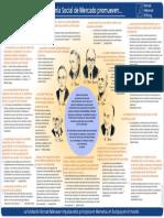 !!!!principios de la economica social de mercado sintesis.pdf