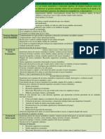 Mapa Trastornos Relacionados con Traumas y Factores de Estres.docx