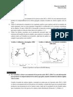 Notas de clase Macro II.docx