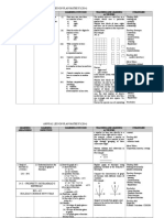 2014 Yearly Plan Maths (F.5)