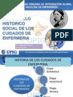 EL DESARROLLO SOCIAL DE ENFERMERIA CUIDADOS PRIMARIOS.pptx