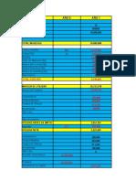 GUIA Nº3_Set-Reset-Detectores de Flancos_protegida - Auic03 (1)