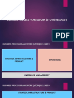 BUSINESS PROCESS FRAMEWORK (eTOM) v02.pptx