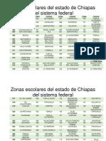 zonas escolares del estado de chiapas del sistmea federal.docx