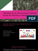 Abordaje de La Psicoterapia Infantil Desde Los Distintos Enfoques