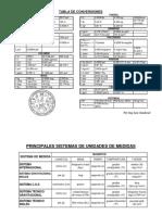 SISTEMAS_DE_UNIDADES_DE_MEDIDA__Y_FACTORES_DE_CONVERSION.pdf