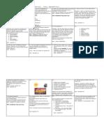 3.1 Interactive Chart.docx