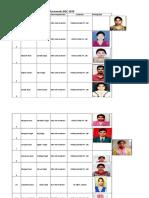 placement data bgc 19.xlsx