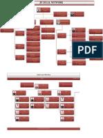 Struktur Organisasi JF New (1)(1)