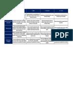 Criterios de Evaluacion -RUBRICA