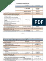 Ppsc Plans